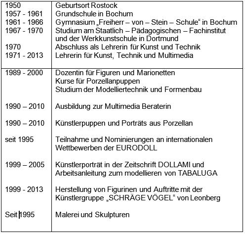 tabelle-kaufmann
